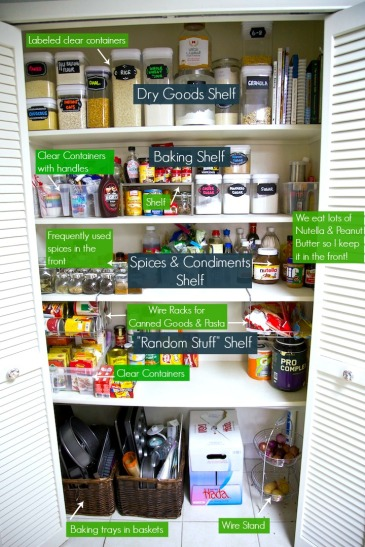 New & Improved Pantry