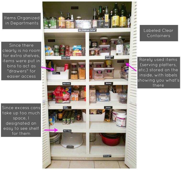 Reorganized Pantry.jpg